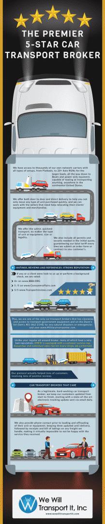 car transport broker car transport broker