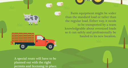 farm equipment transport services
